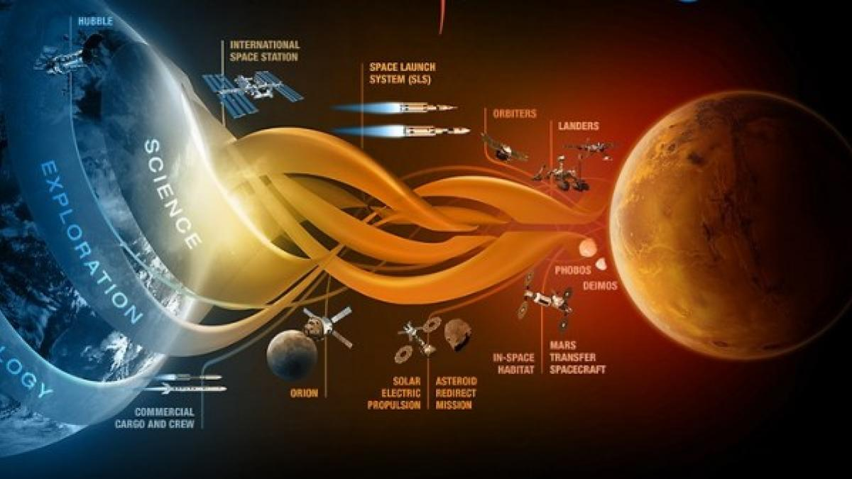 La NASA anuncia que preparasu primera misión tripulada al planeta Marte  para 2030