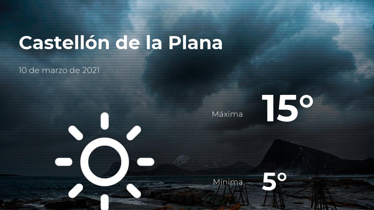 El Tiempo En Castellón Previsión Para Hoy Miércoles 10 De Marzo De 2021