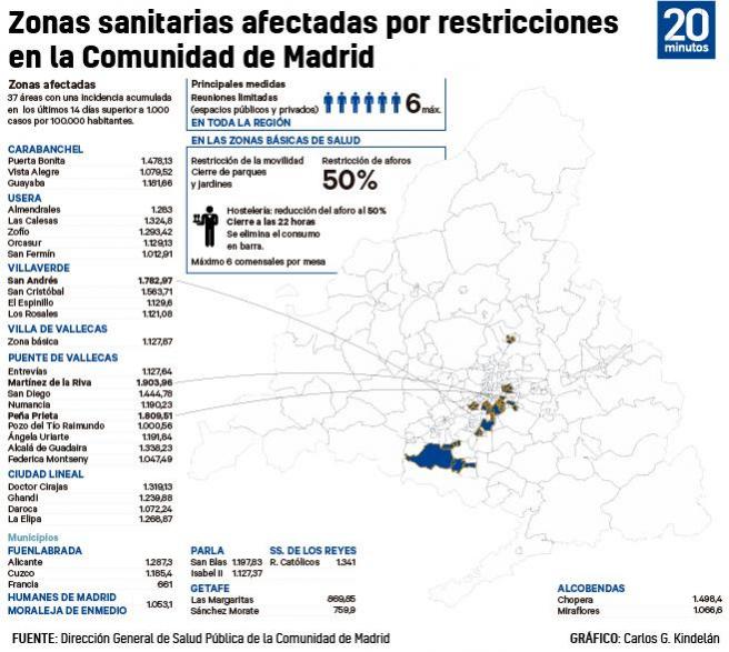 Mapa de las zonas afectadas de Madrid por las restricciones