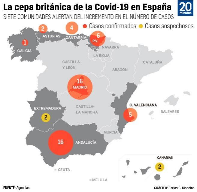 La cepa británica del coronavirus en España.