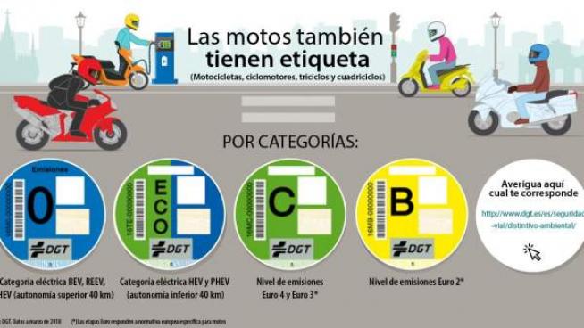 Distintivos ambientales para motos y ciclomotores de la DGT.