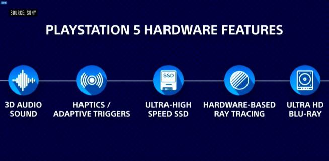 Características desvelas hasta ahora sobre PS5.