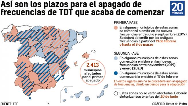 Mapa del apagón de la TDT