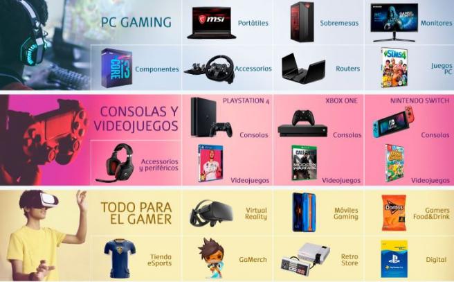 Portal de Amazon Gaming Store.