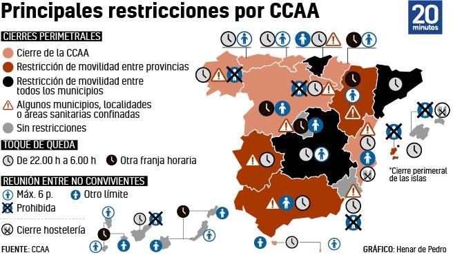 Mapa de restricciones por CC AA.