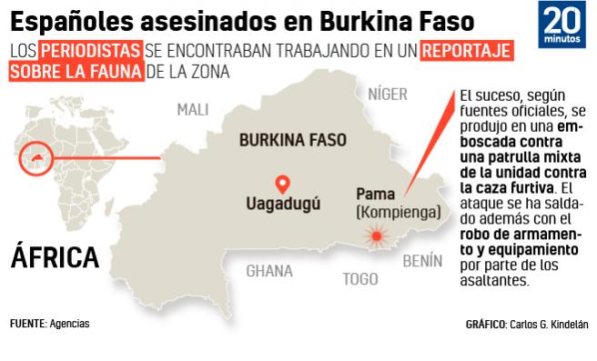 Mapa de Burkina Faso, donde fueron secuestrados los españoles.