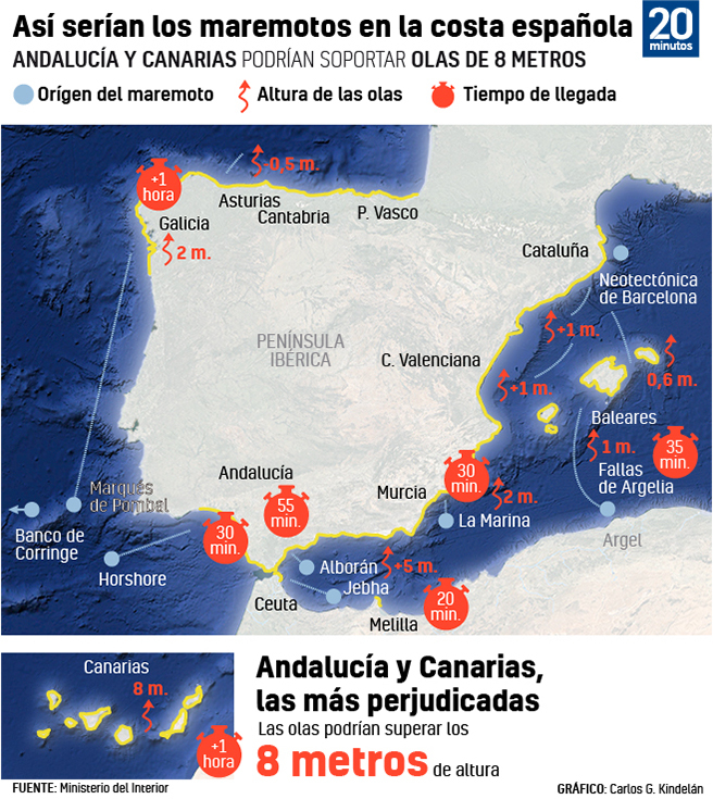 Sería el maremoto en España