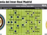Alineaciones del Inter - Real Madrid.