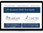 Hiberus Tecnología muestra en una web todos los datos de la vacunación en España.