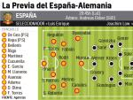 Alineación del España contra Alemania.