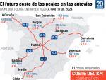 Futuro coste de los peajes en las autovías