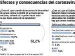 """'Efectos y consecuencias del coronavirus (IV)""""."""