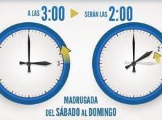 En España, se llevan a cabo dos cambios horarios a lo largo del año: el de verano y el de invierno. El horario de verano entra en vigor durante el mes de marzo y finaliza durante el mes de octubre, momento en el que empieza el de invierno.  Concretamente, el cambio de hora tiene lugar el último domingo del mes de octubre, que este año 2020 cae el día 25.