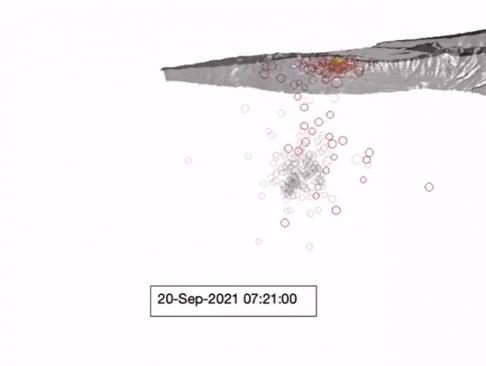 Evolución de la sismicidad en el volcán Cumbre Vieja