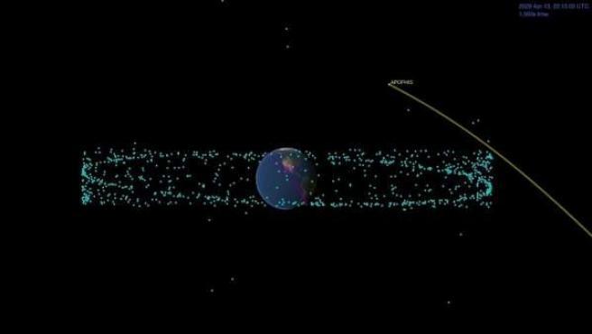 El asteroide Apophis pasará cerca de La Tierra en 2029.