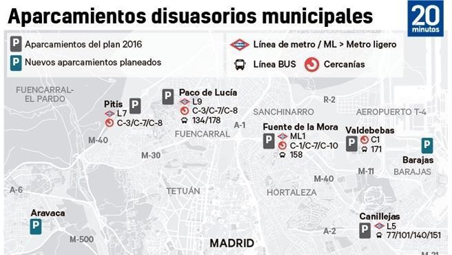 Aparcamientos disuasorios municipales.