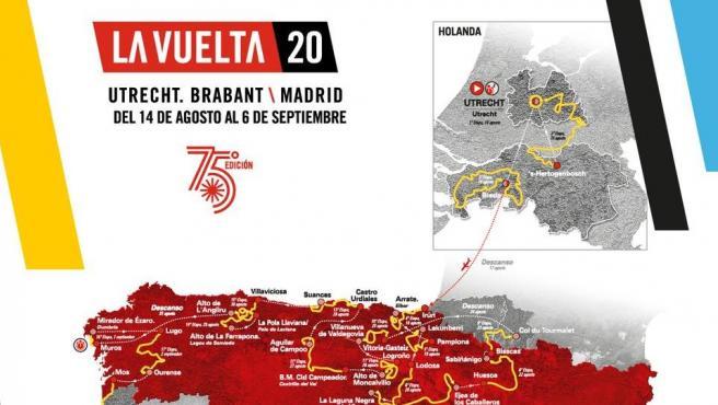 La Vuelta a España 2020 presenta su recorrido: cuatro países y un varias etapas por el norte