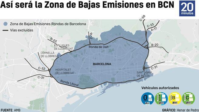 Mapa De La Zona De Bajas Emisiones De Barcelona Multas Y