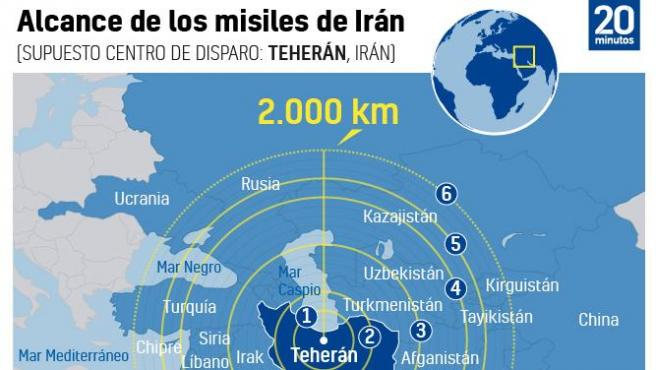 Misiles de Irán.