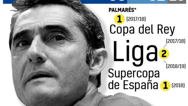 Los números de Valverde en el Barcelona
