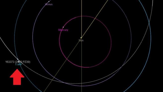 Asteroide 2002 PZ39