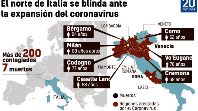 Gráfico con el balance de víctimas mortales por coronavirus en Italia
