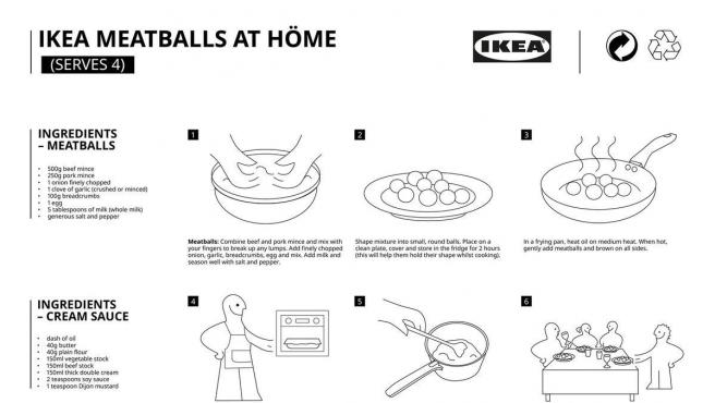La receta de las albóndigas de IKEA, como instrucciones de montaje.