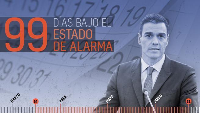 Ilustración del fin del estado de alarma.