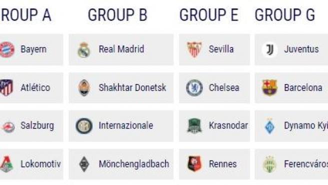 Así queda la fase de grupos de la Champions para los españoles.