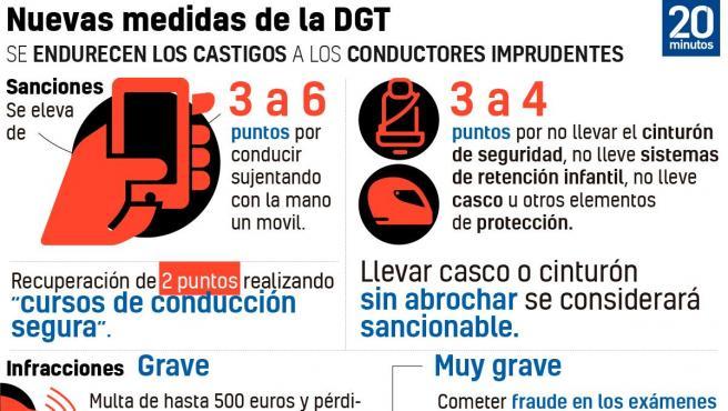 Infografía explicativa sobre las nuevas normas de tráfico aprobadas por Interior.