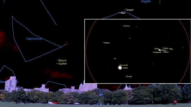 Visión desde la Tierra de Júpiter y Saturno.