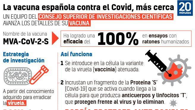 Claves de la vacuna española contra la Covid-19 más avanzada.