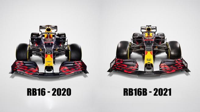 Red Bull de 2020 vs. Red Bull de 2021