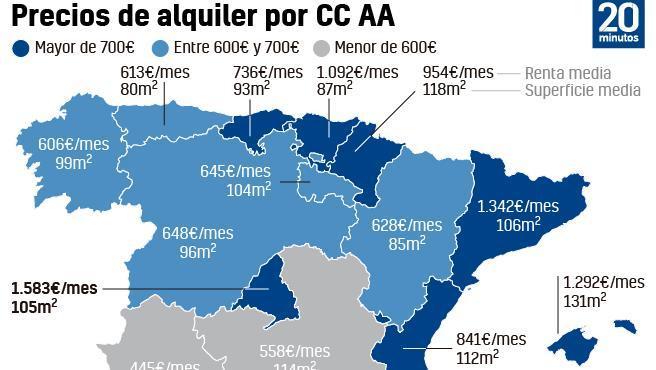 Precio del alquier en España por CCAA