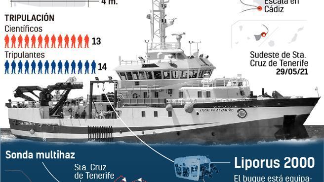 El Ángeles Alvariño, el buque que busca a las pequeñas Anna y Olivia
