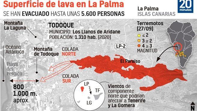 Avance de la lava en el volcán de la palma y su actividad sísmica.