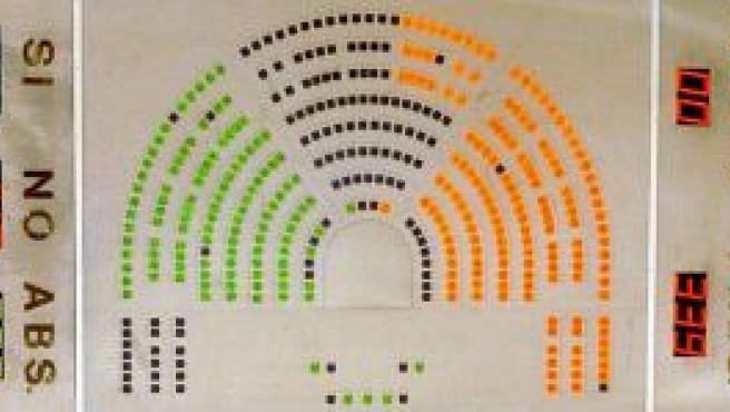 La resolución ha contado con 192 votos a favor (Foto: EFE)