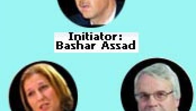 Los negociadores, según Haaretz