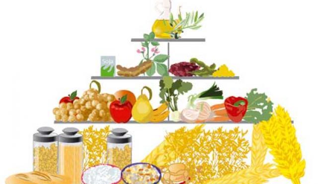 La pirámide nutricional vegana (Gráfico: Marta García - Fuente Igualdad Animal).
