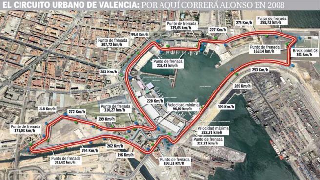 El trazado valenciano, con detalles de velocidad en curvas. (Marta García)