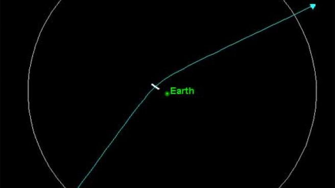 Trayectoria probable de Apophis, según la NASA.