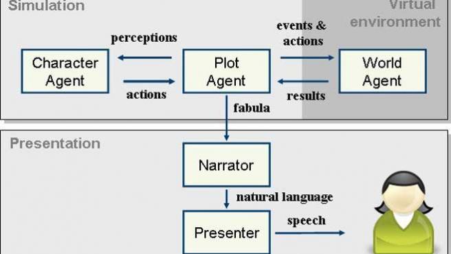 Diagrama que explica cómo funciona el invento.