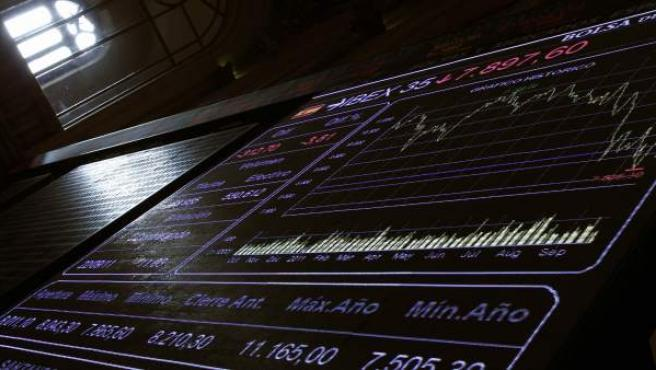 El principal indicador de la bolsa española, el IBEX 35.