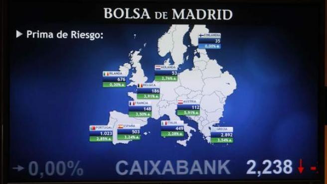 Indicador de la prima de riesgo en las Bolsas europeas.