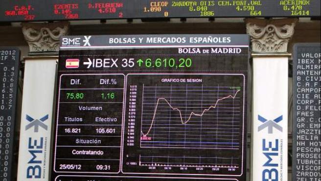 Panel del principal indicador de la bolsa española, el Ibex- 35.