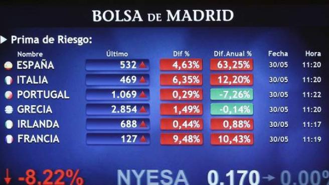 Panel en la Bolsa de Madrid que informa sobre las primas de riesgo en diferentes países.