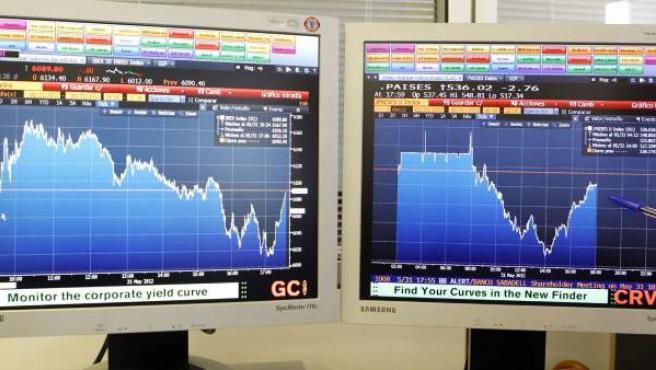 Gráfica de evolución de Ibex-35 (izquierda) y de la prima de riesgo española (derecha) durante el jueves.
