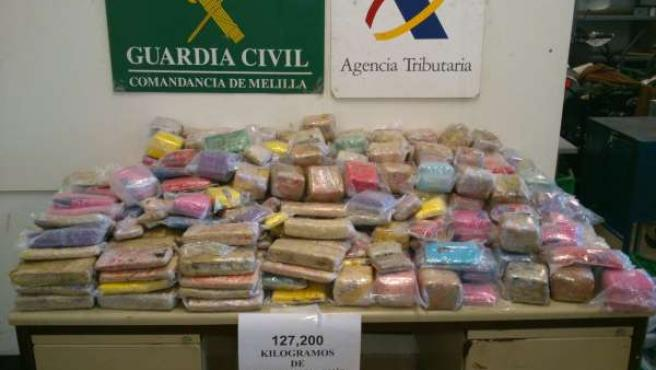 Desmantelada en Melilla una red de droga asentada en Málaga