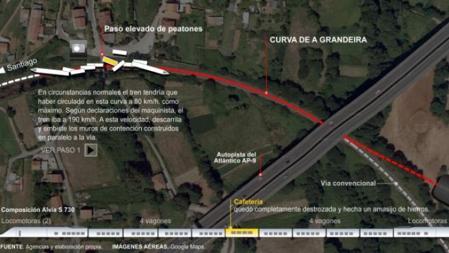 Gráfico interactivo con la explicación del accidente de tren ocurrido este miércoles en Santiago de Compostela