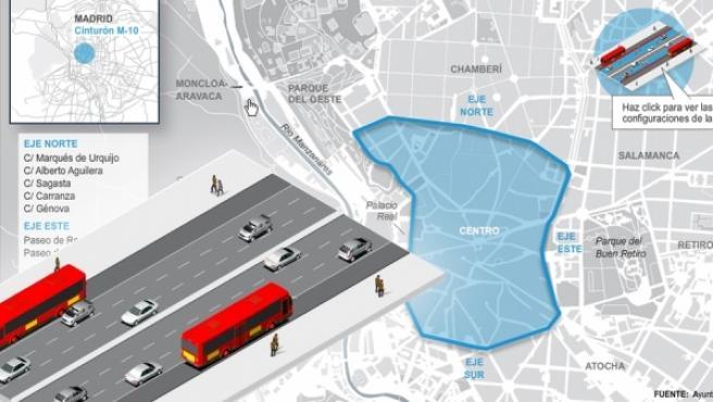 Así será el nuevo plan del Ayuntamiento de Madrid en el centro de la capital